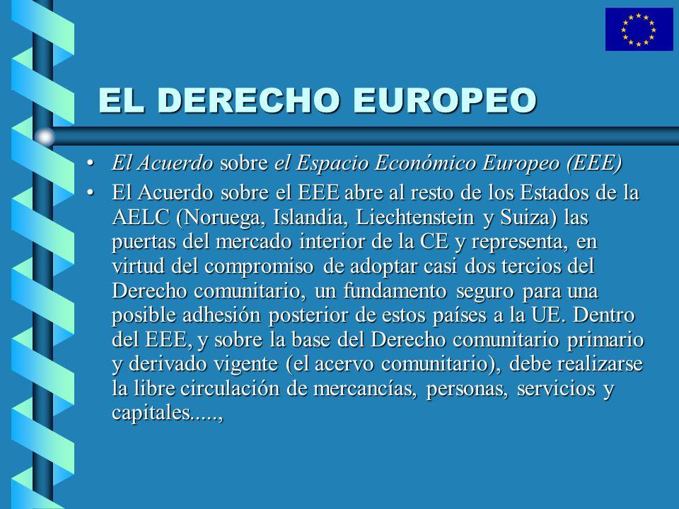 EL DERECHO EUROPEO El Acuerdo sobre el Espacio Económico Europeo (EEE)El Acuerdo sobre el Espacio Económico Europeo (EEE) El Acuerdo sobre el EEE abre
