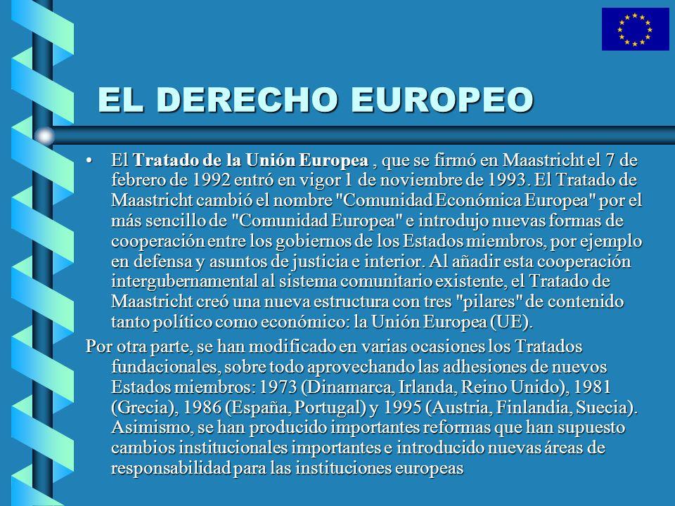 EL DERECHO EUROPEO El Tratado de fusión, firmado en Bruselas el 8 de abril de 1965 y en vigor desde el 1 de julio de 1967, preveía una sola Comisión y un solo Consejo para las tres Comunidades Europeas de entonces;El Tratado de fusión, firmado en Bruselas el 8 de abril de 1965 y en vigor desde el 1 de julio de 1967, preveía una sola Comisión y un solo Consejo para las tres Comunidades Europeas de entonces; El Acta Única Europea (A.U.E.), firmada en Luxemburgo y La Haya, entró en vigor el 1 de julio de 1987 e introdujo las adaptaciones necesarias para completar el mercado interior;El Acta Única Europea (A.U.E.), firmada en Luxemburgo y La Haya, entró en vigor el 1 de julio de 1987 e introdujo las adaptaciones necesarias para completar el mercado interior; El Tratado de Amsterdam, que fue firmado el 2 de octubre de 1997 y entró en vigor el 1 de mayo de 1999, modificó los Tratados UE y CE, asignando números (en vez de letras) a los artículos del Tratado UEEl Tratado de Amsterdam, que fue firmado el 2 de octubre de 1997 y entró en vigor el 1 de mayo de 1999, modificó los Tratados UE y CE, asignando números (en vez de letras) a los artículos del Tratado UE El Tratado de Niza, firmado el 26 de febrero del 2001, entró en vigor el 1 de febrero del 2003.