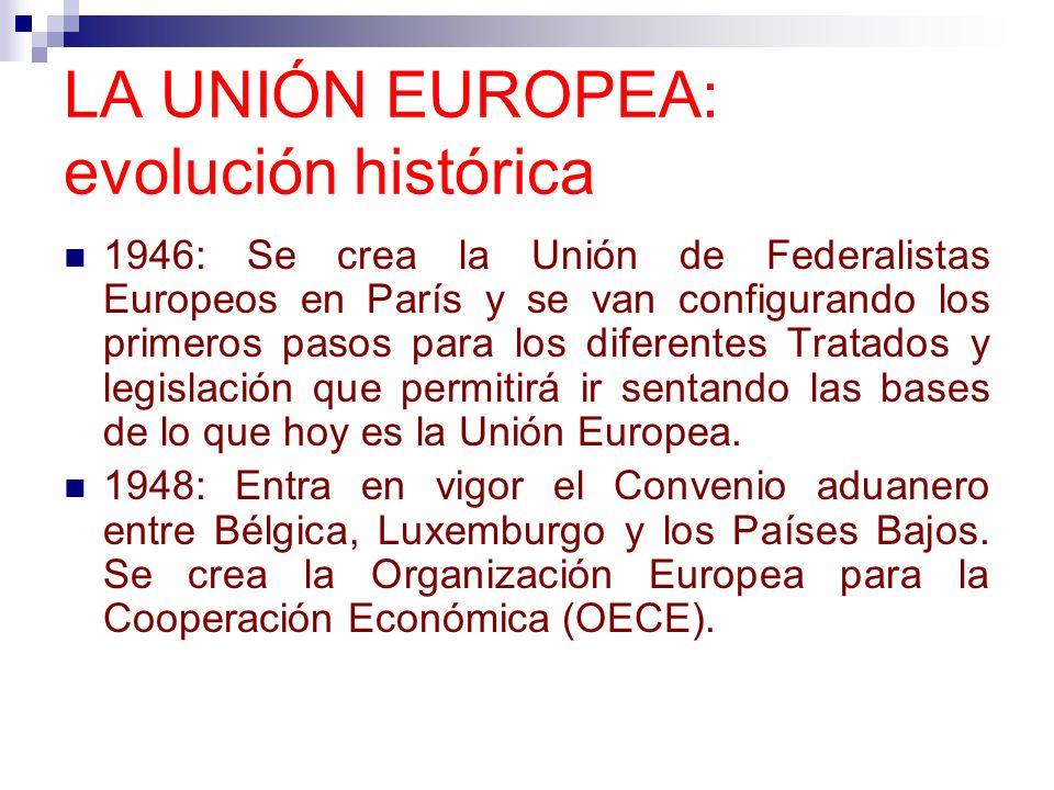 LA UNIÓN EUROPEA: evolución histórica 1946: Se crea la Unión de Federalistas Europeos en París y se van configurando los primeros pasos para los difer