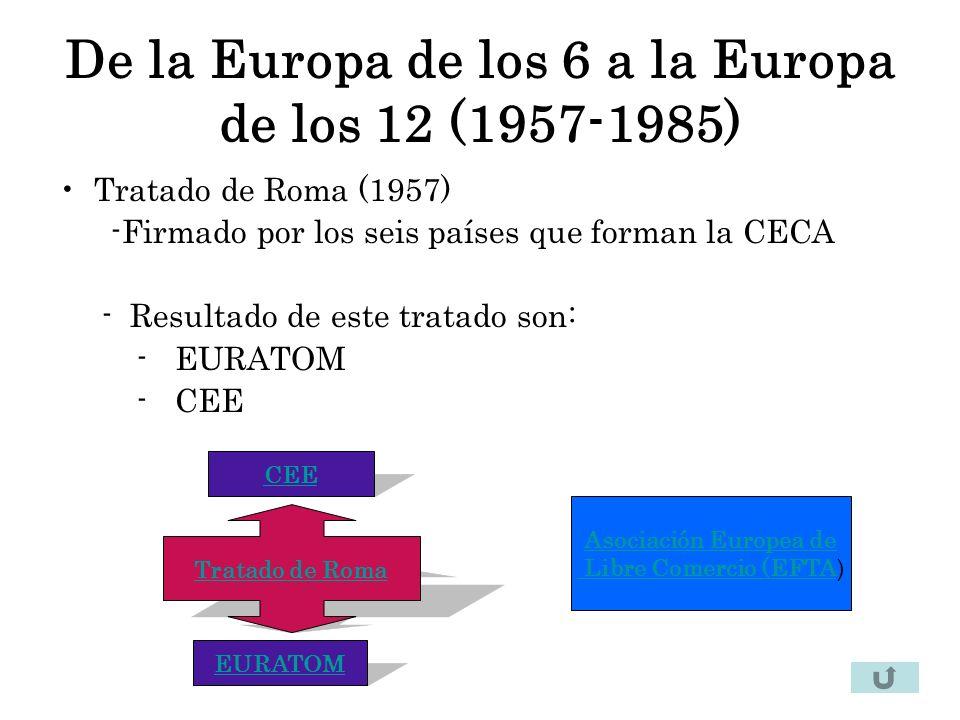 De la Europa de los 6 a la Europa de los 12 (1957-1985) Tratado de Roma (1957) -Firmado por los seis países que forman la CECA - Resultado de este tra