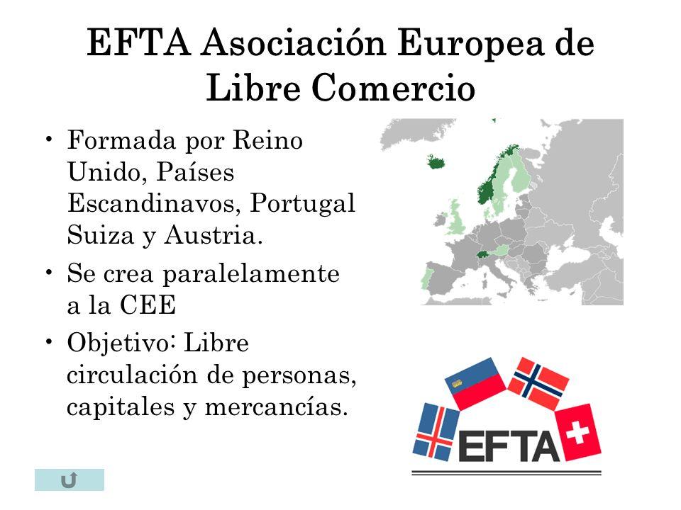 EFTA Asociación Europea de Libre Comercio Formada por Reino Unido, Países Escandinavos, Portugal Suiza y Austria. Se crea paralelamente a la CEE Objet