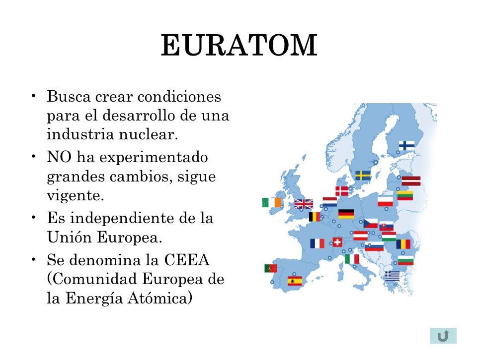 EURATOM Busca crear condiciones para el desarrollo de una industria nuclear.