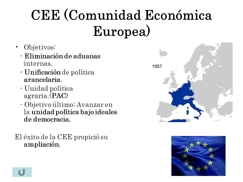 CEE (Comunidad Económica Europea) Objetivos: - Eliminación de aduanas internas. - Unificación de política arancelaria. - Unidad política agraria.(PAC)