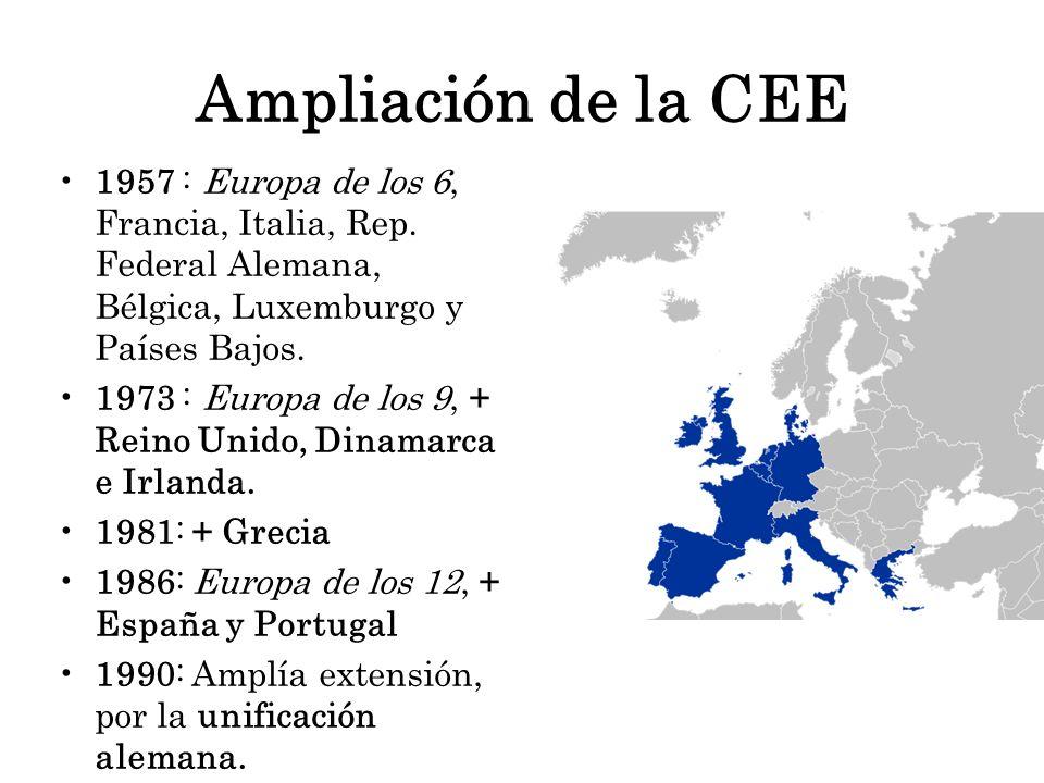 Ampliación de la CEE 1957 : Europa de los 6, Francia, Italia, Rep. Federal Alemana, Bélgica, Luxemburgo y Países Bajos. 1973 : Europa de los 9, + Rein