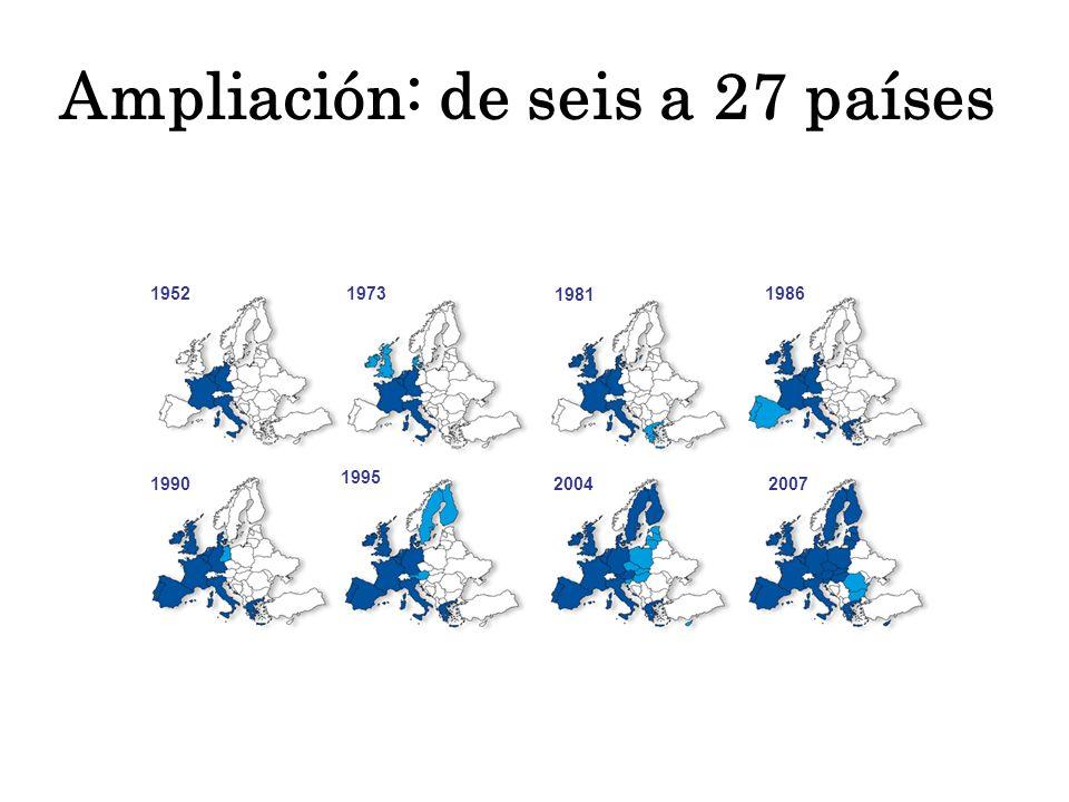 Ampliación: de seis a 27 países 19521973 1981 1986 1990 1995 20042007