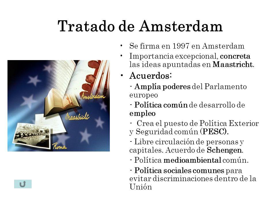 Tratado de Amsterdam Se firma en 1997 en Amsterdam Importancia excepcional, concreta las ideas apuntadas en Maastricht. Acuerdos: - Amplía poderes del