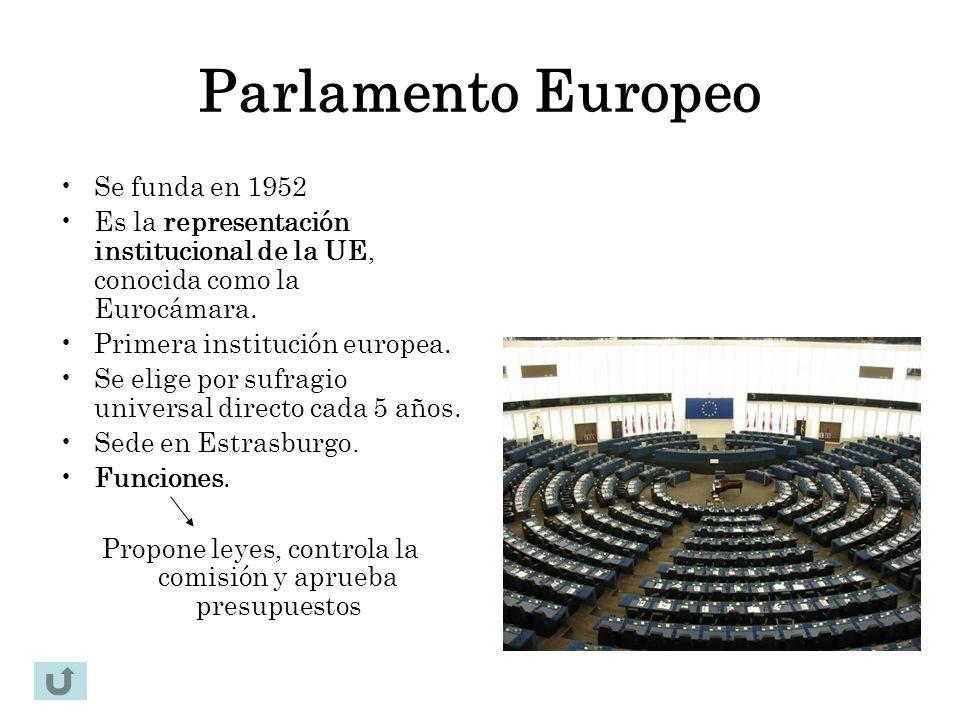 Parlamento Europeo Se funda en 1952 Es la representación institucional de la UE, conocida como la Eurocámara. Primera institución europea. Se elige po