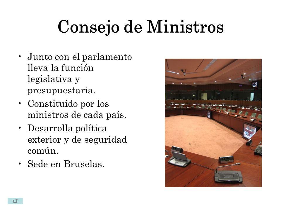 Consejo de Ministros Junto con el parlamento lleva la función legislativa y presupuestaria. Constituido por los ministros de cada país. Desarrolla pol
