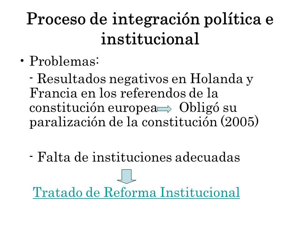 Proceso de integración política e institucional Problemas: - Resultados negativos en Holanda y Francia en los referendos de la constitución europea Ob