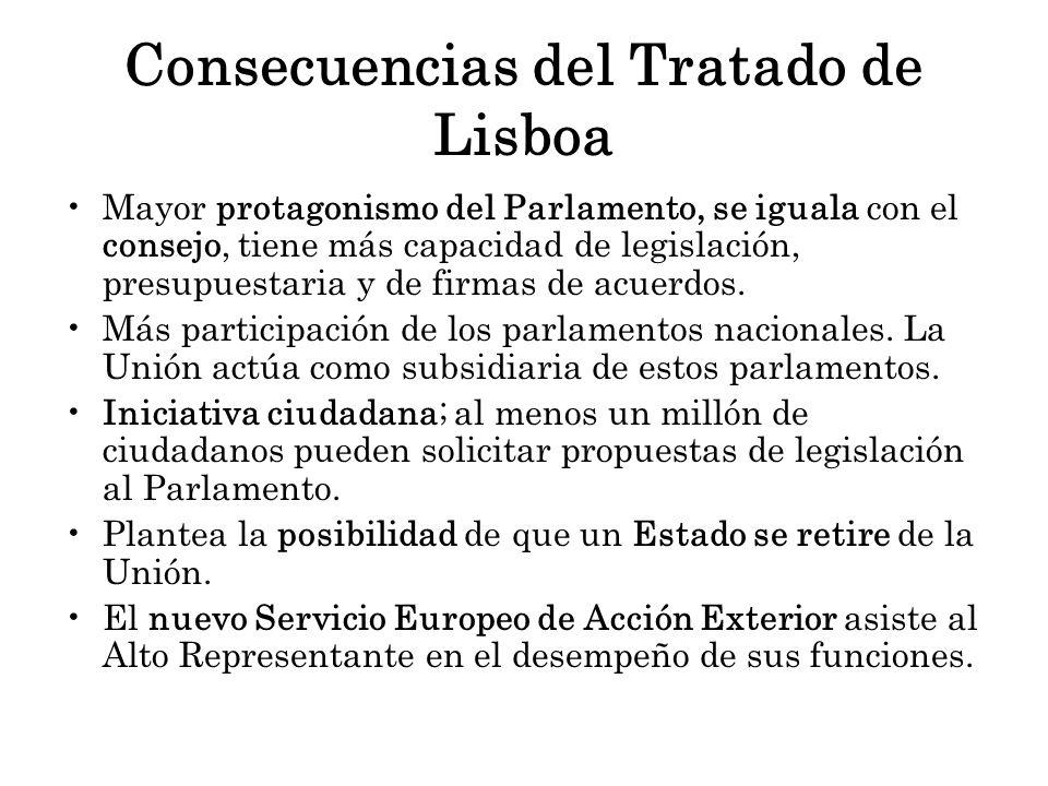 Consecuencias del Tratado de Lisboa Mayor protagonismo del Parlamento, se iguala con el consejo, tiene más capacidad de legislación, presupuestaria y de firmas de acuerdos.