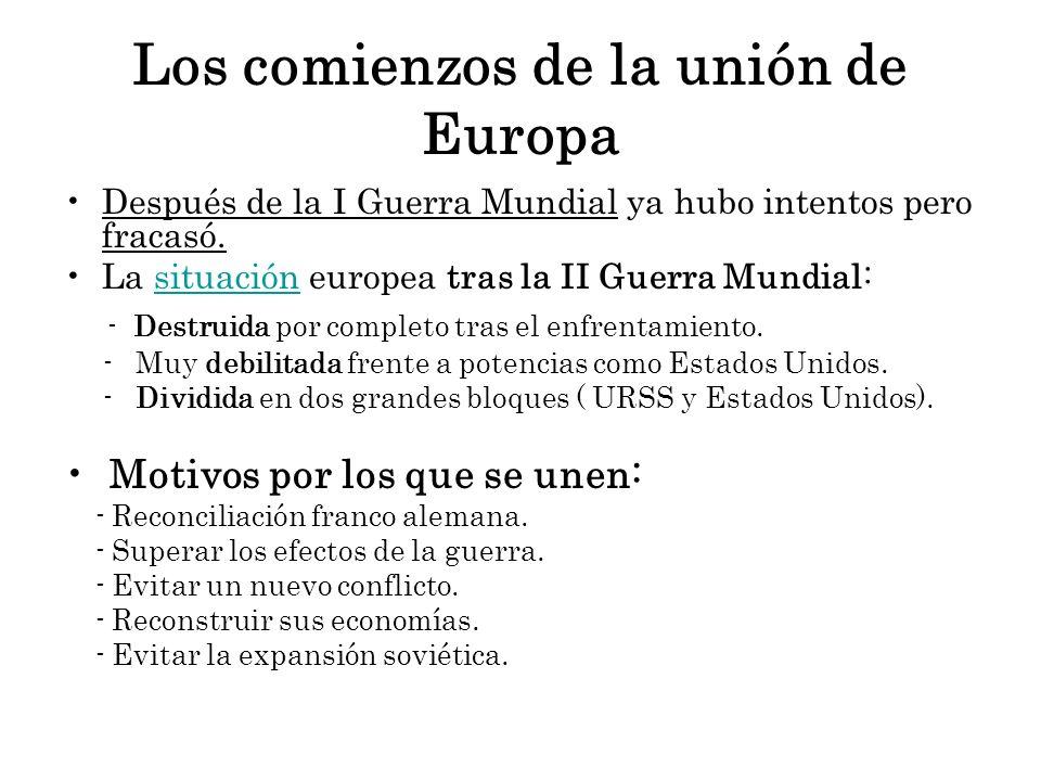 Los comienzos de la unión de Europa Después de la I Guerra Mundial ya hubo intentos pero fracasó. La situación europea tras la II Guerra Mundial:situa