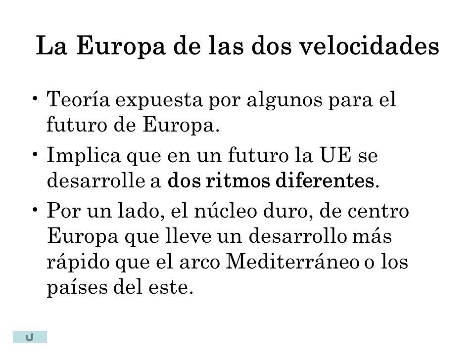La Europa de las dos velocidades Teoría expuesta por algunos para el futuro de Europa. Implica que en un futuro la UE se desarrolle a dos ritmos difer