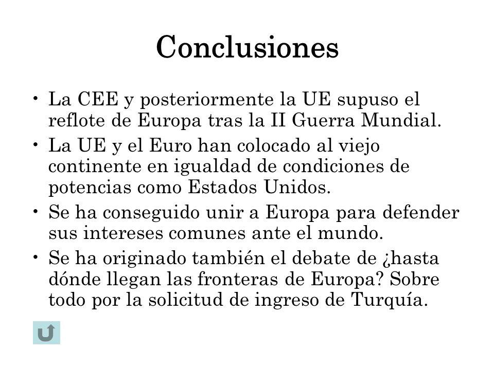 Conclusiones La CEE y posteriormente la UE supuso el reflote de Europa tras la II Guerra Mundial. La UE y el Euro han colocado al viejo continente en