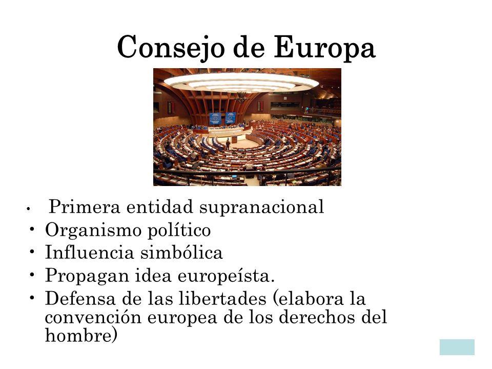 Consejo de Europa Primera entidad supranacional Organismo político Influencia simbólica Propagan idea europeísta. Defensa de las libertades (elabora l