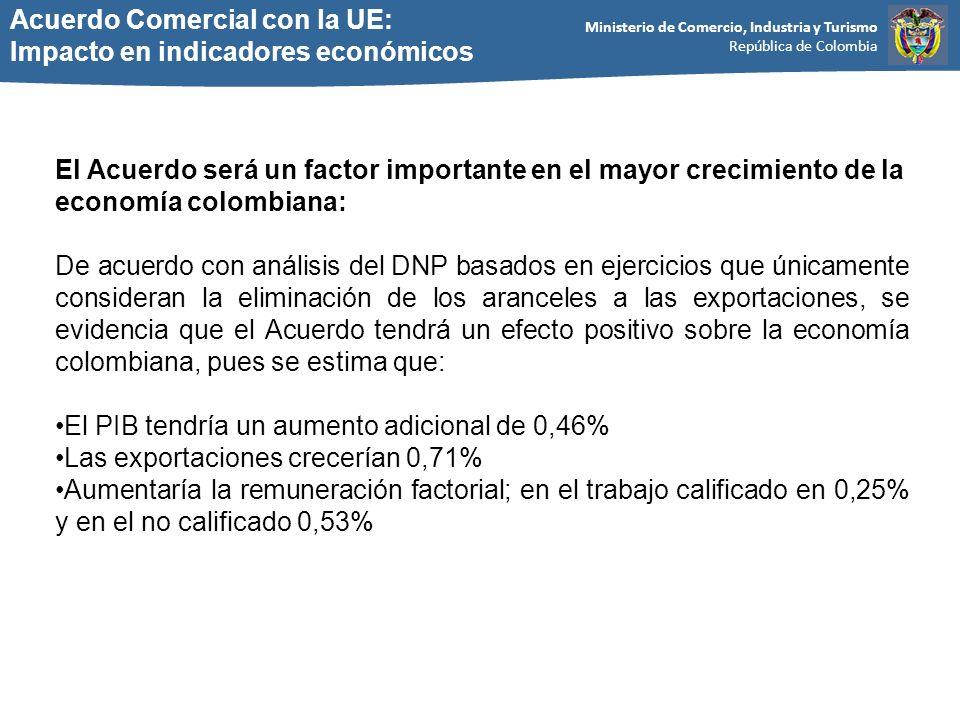 Ministerio de Comercio, Industria y Turismo República de Colombia Acuerdo Comercial con la UE: Impacto en indicadores económicos El Acuerdo será un fa