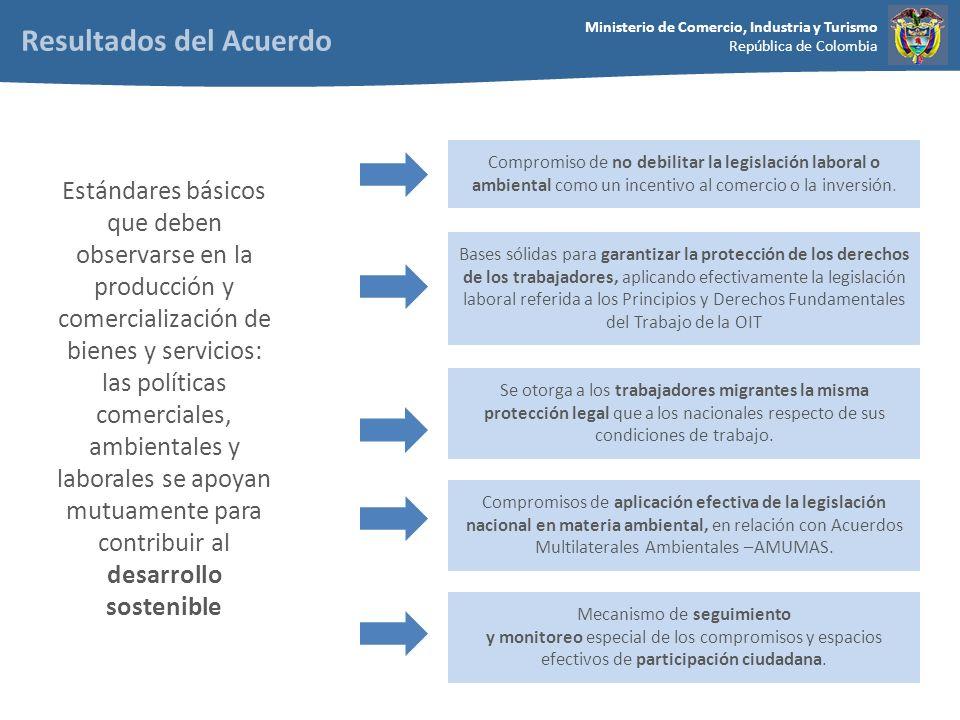 Ministerio de Comercio, Industria y Turismo República de Colombia Estándares básicos que deben observarse en la producción y comercialización de biene