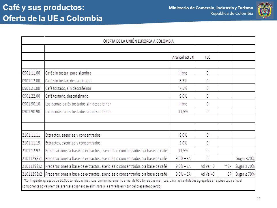Ministerio de Comercio, Industria y Turismo República de Colombia 27 Café y sus productos: Oferta de la UE a Colombia