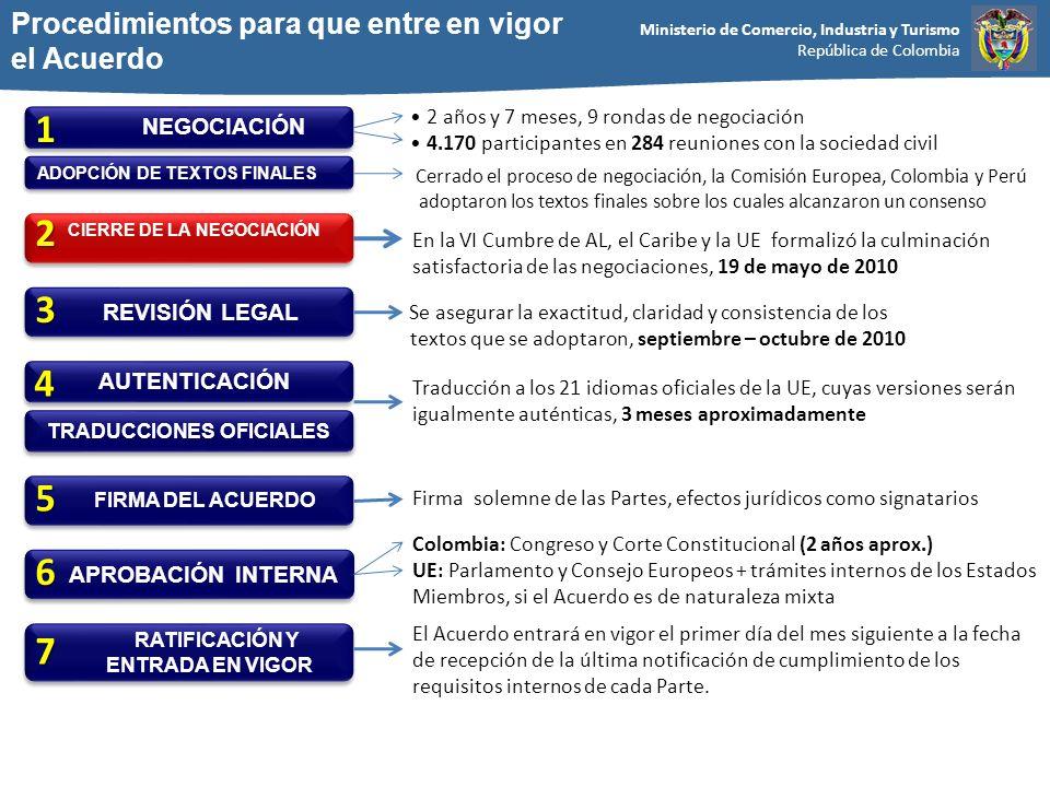 Ministerio de Comercio, Industria y Turismo República de Colombia AUTENTICACIÓN Procedimientos para que entre en vigor el Acuerdo 2 años y 7 meses, 9 rondas de negociación 4.170 participantes en 284 reuniones con la sociedad civil NEGOCIACIÓN 1 2 REVISIÓN LEGAL 3 TRADUCCIONES OFICIALES 4 Se asegurar la exactitud, claridad y consistencia de los textos que se adoptaron, septiembre – octubre de 2010 FIRMA DEL ACUERDO 5 APROBACIÓN INTERNA 6 ADOPCIÓN DE TEXTOS FINALES Cerrado el proceso de negociación, la Comisión Europea, Colombia y Perú adoptaron los textos finales sobre los cuales alcanzaron un consenso CIERRE DE LA NEGOCIACIÓN En la VI Cumbre de AL, el Caribe y la UE formalizó la culminación satisfactoria de las negociaciones, 19 de mayo de 2010 RATIFICACIÓN Y ENTRADA EN VIGOR RATIFICACIÓN Y ENTRADA EN VIGOR Traducción a los 21 idiomas oficiales de la UE, cuyas versiones serán igualmente auténticas, 3 meses aproximadamente Firma solemne de las Partes, efectos jurídicos como signatarios 7 Colombia: Congreso y Corte Constitucional (2 años aprox.) UE: Parlamento y Consejo Europeos + trámites internos de los Estados Miembros, si el Acuerdo es de naturaleza mixta El Acuerdo entrará en vigor el primer día del mes siguiente a la fecha de recepción de la última notificación de cumplimiento de los requisitos internos de cada Parte.