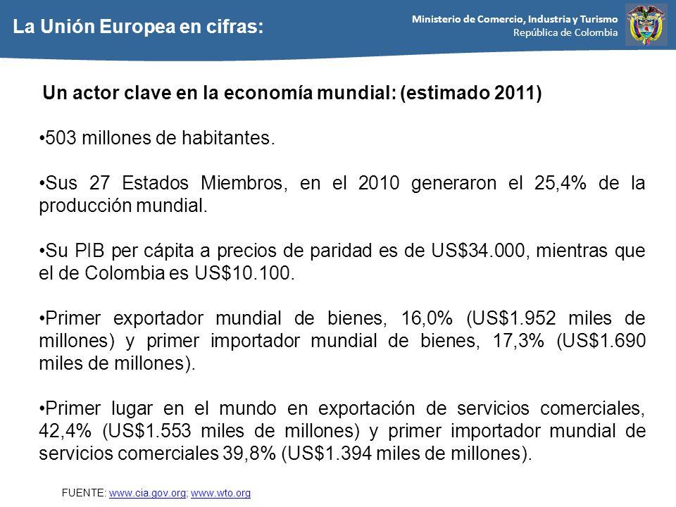 Ministerio de Comercio, Industria y Turismo República de Colombia La Unión Europea en cifras: Un actor clave en la economía mundial: (estimado 2011) 503 millones de habitantes.