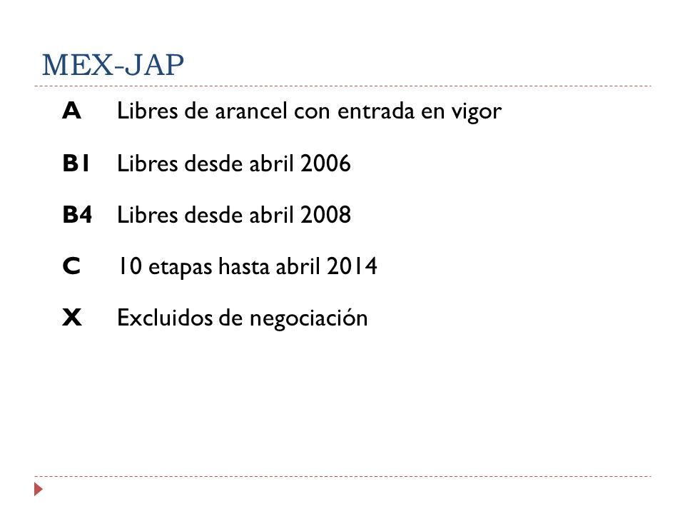 MEX-JAP A Libres de arancel con entrada en vigor B1 Libres desde abril 2006 B4 Libres desde abril 2008 C 10 etapas hasta abril 2014 X Excluidos de neg
