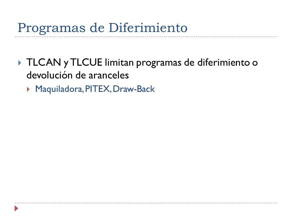 Programas de Diferimiento TLCAN y TLCUE limitan programas de diferimiento o devolución de aranceles Maquiladora, PITEX, Draw-Back