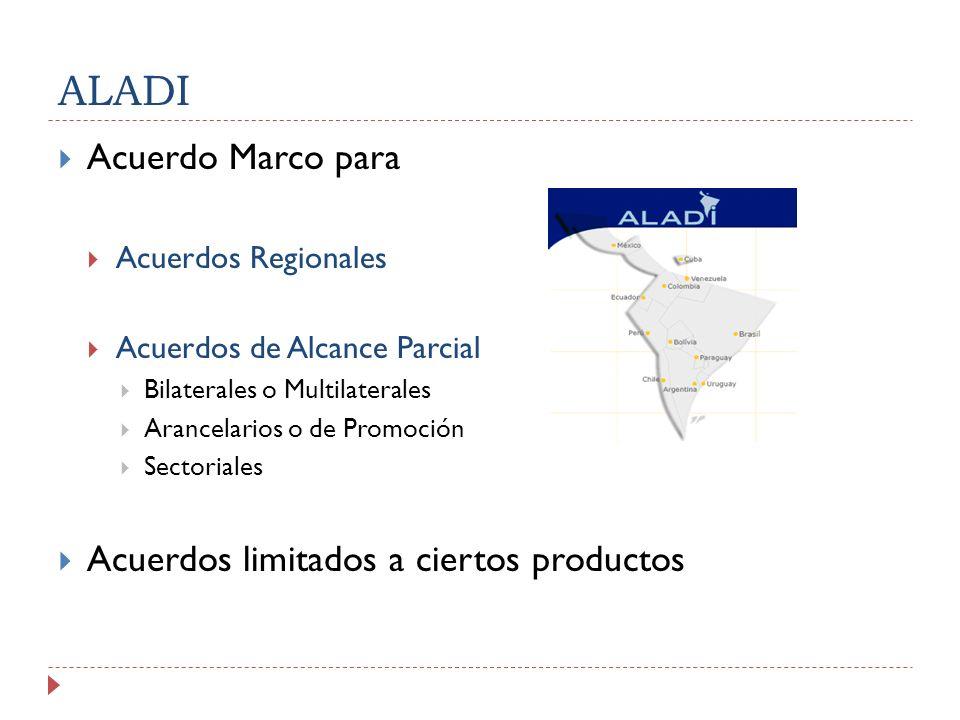 ALADI Acuerdo Marco para Acuerdos Regionales Acuerdos de Alcance Parcial Bilaterales o Multilaterales Arancelarios o de Promoción Sectoriales Acuerdos limitados a ciertos productos