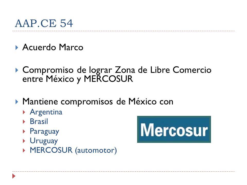 AAP.CE 54 Acuerdo Marco Compromiso de lograr Zona de Libre Comercio entre México y MERCOSUR Mantiene compromisos de México con Argentina Brasil Paraguay Uruguay MERCOSUR (automotor)