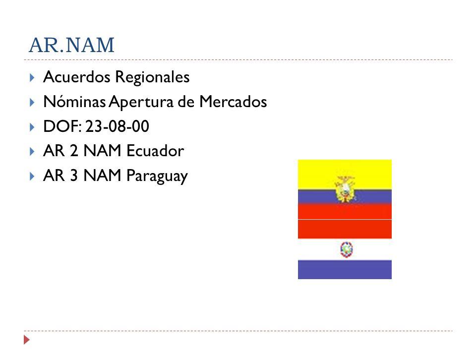 AR.NAM Acuerdos Regionales Nóminas Apertura de Mercados DOF: 23-08-00 AR 2 NAM Ecuador AR 3 NAM Paraguay