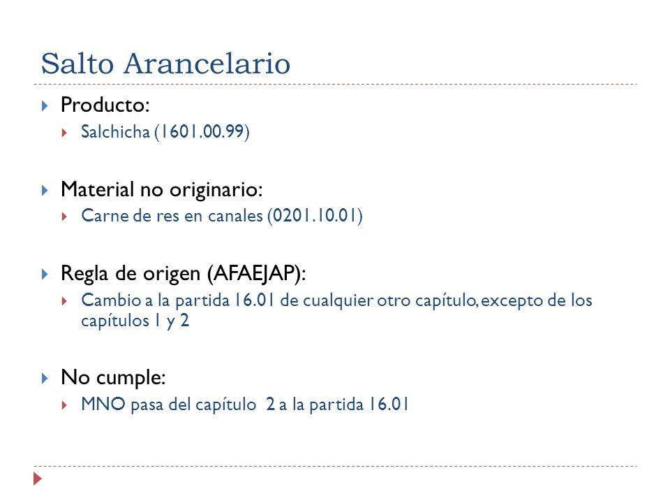 Salto Arancelario Producto: Salchicha (1601.00.99) Material no originario: Carne de res en canales (0201.10.01) Regla de origen (AFAEJAP): Cambio a la
