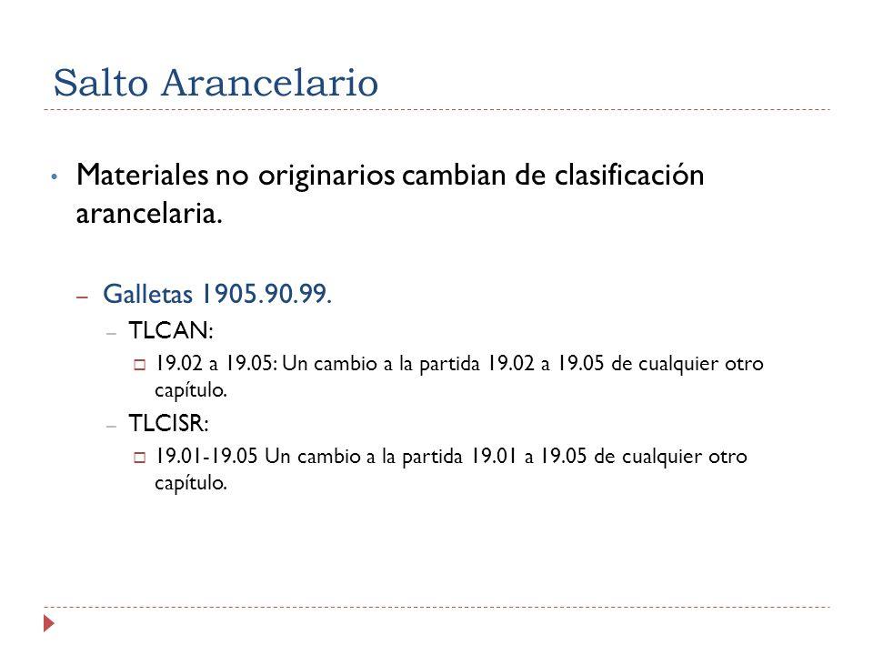 Salto Arancelario Materiales no originarios cambian de clasificación arancelaria. – Galletas 1905.90.99. – TLCAN: 19.02 a 19.05: Un cambio a la partid