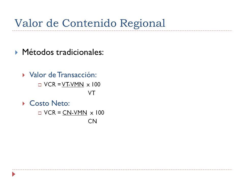 Valor de Contenido Regional Métodos tradicionales: Valor de Transacción: VCR = VT-VMN x 100 VT Costo Neto: VCR = CN-VMN x 100 CN