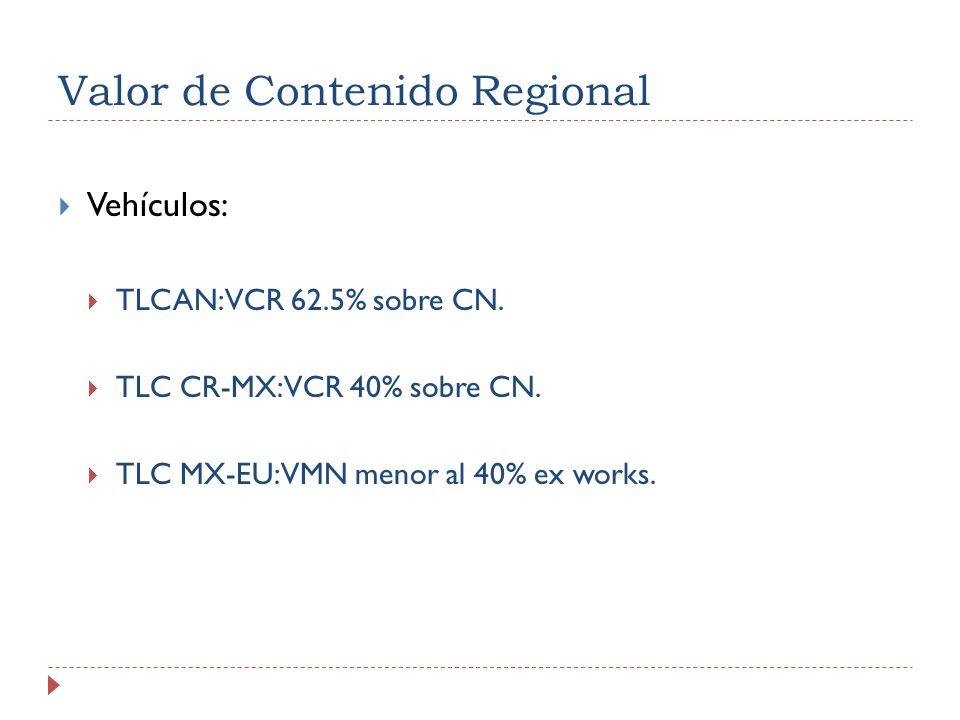 Valor de Contenido Regional Vehículos: TLCAN: VCR 62.5% sobre CN. TLC CR-MX: VCR 40% sobre CN. TLC MX-EU: VMN menor al 40% ex works.