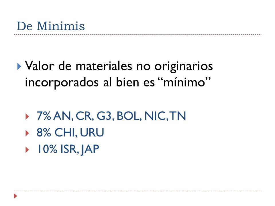 De Minimis Valor de materiales no originarios incorporados al bien es mínimo 7% AN, CR, G3, BOL, NIC, TN 8% CHI, URU 10% ISR, JAP