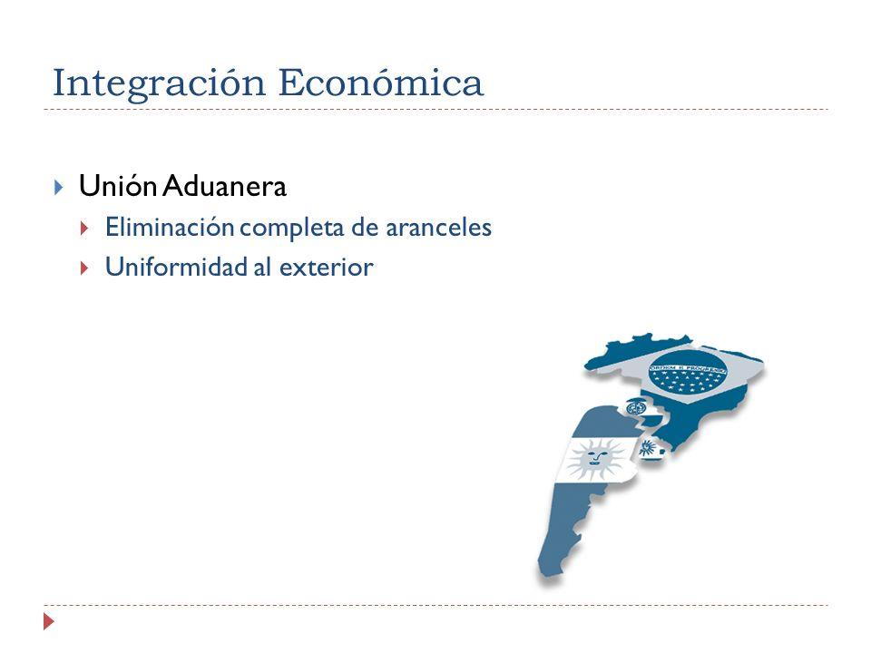 Integración Económica Unión Aduanera Eliminación completa de aranceles Uniformidad al exterior