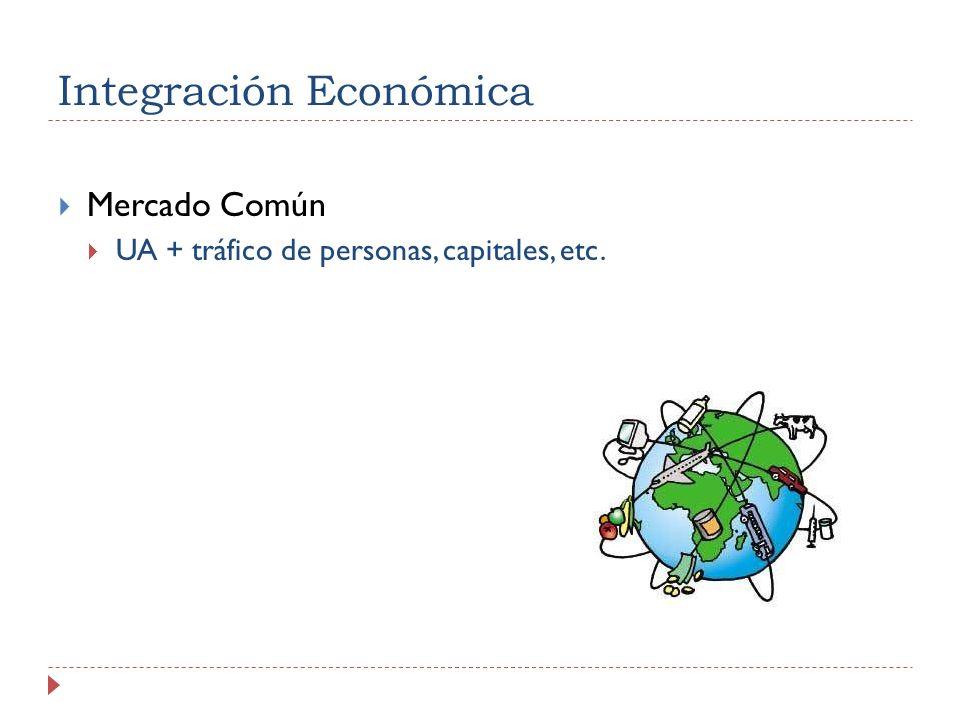 Integración Económica Mercado Común UA + tráfico de personas, capitales, etc.