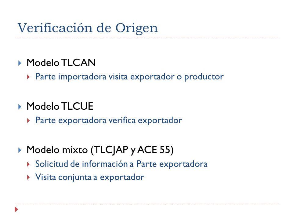 Verificación de Origen Modelo TLCAN Parte importadora visita exportador o productor Modelo TLCUE Parte exportadora verifica exportador Modelo mixto (TLCJAP y ACE 55) Solicitud de información a Parte exportadora Visita conjunta a exportador