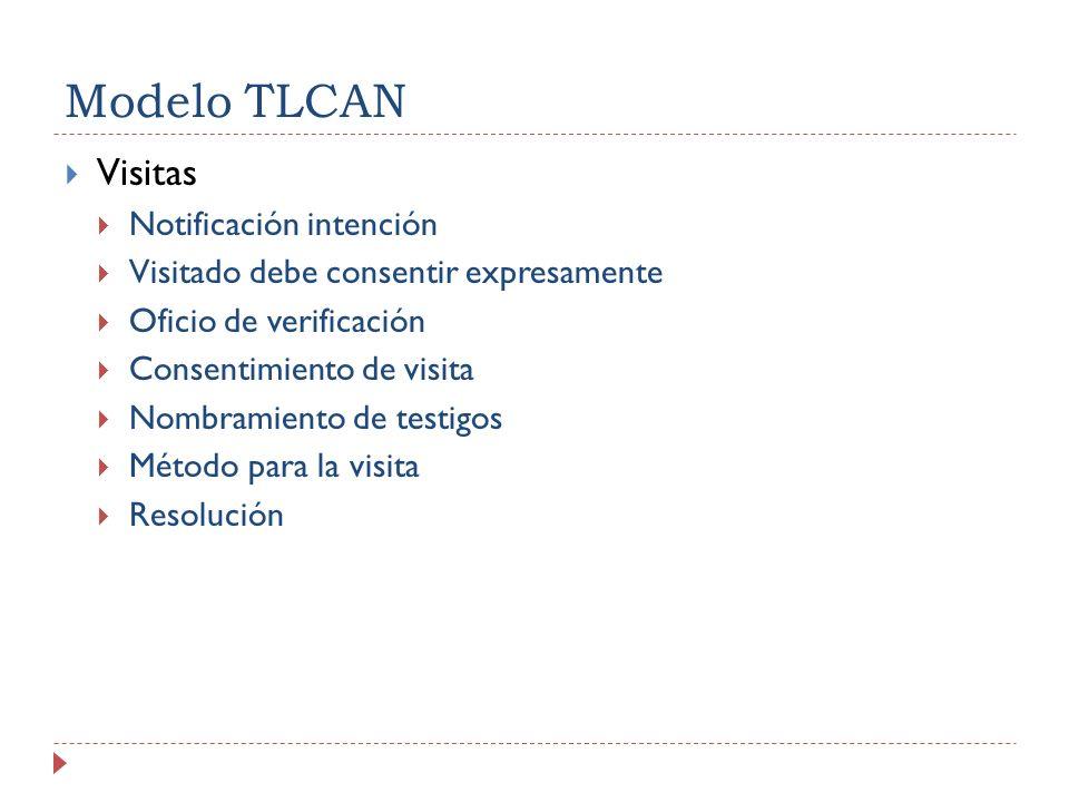 Modelo TLCAN Visitas Notificación intención Visitado debe consentir expresamente Oficio de verificación Consentimiento de visita Nombramiento de testigos Método para la visita Resolución