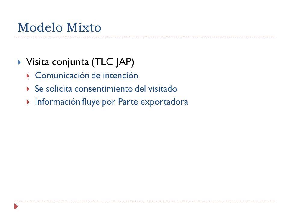 Modelo Mixto Visita conjunta (TLC JAP) Comunicación de intención Se solicita consentimiento del visitado Información fluye por Parte exportadora
