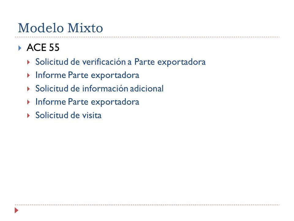 Modelo Mixto ACE 55 Solicitud de verificación a Parte exportadora Informe Parte exportadora Solicitud de información adicional Informe Parte exportadora Solicitud de visita