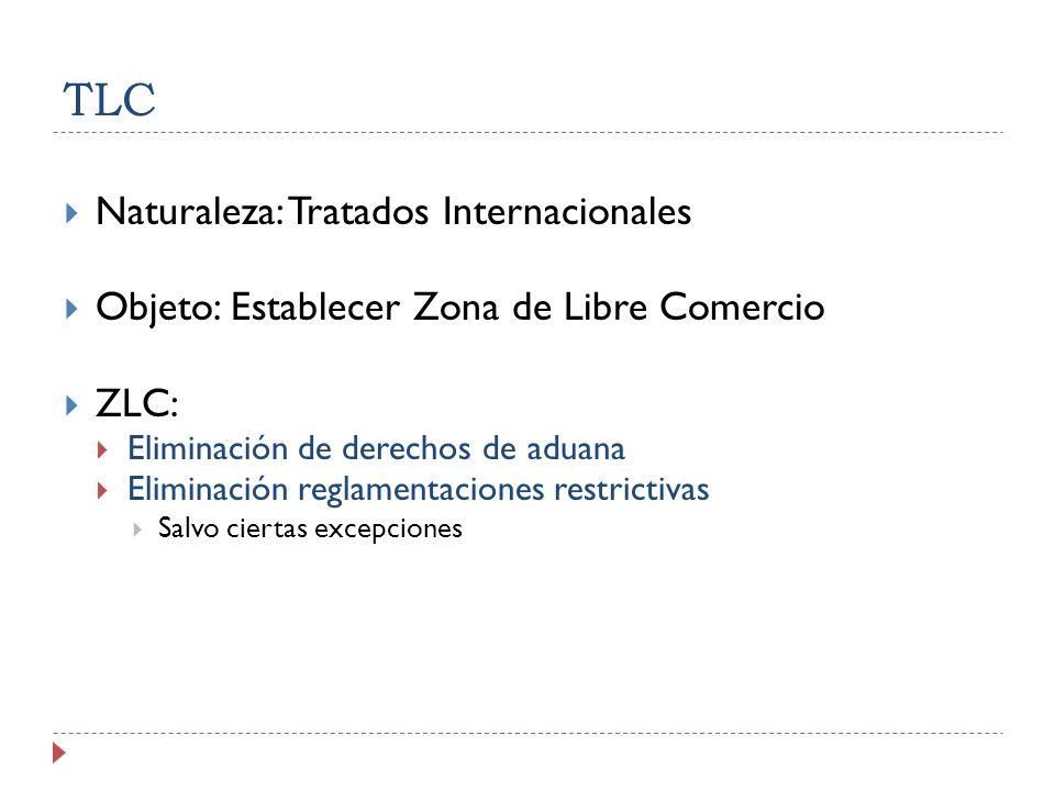 TLC Naturaleza: Tratados Internacionales Objeto: Establecer Zona de Libre Comercio ZLC: Eliminación de derechos de aduana Eliminación reglamentaciones restrictivas Salvo ciertas excepciones