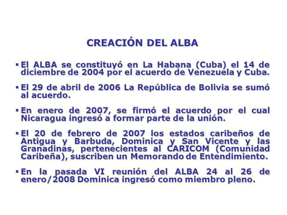 IMPORTANCIA DEL ALBA-TCP La construcción del ALBA-TCP afianzará el desarrollo endógeno, soberano y equilibrado de los países de Latinoamérica y el Caribe, frente a las relaciones de dominación impuestas por los EEUU y otras potencia económicas mundiales.