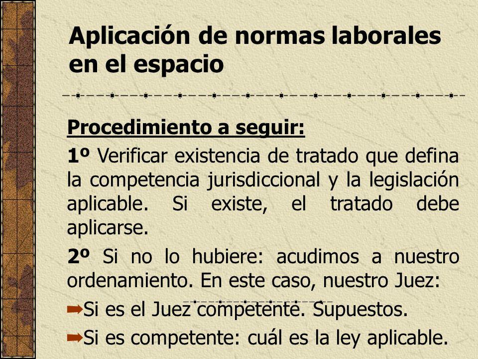 Aplicación de normas laborales en el espacio Procedimiento a seguir: 1º Verificar existencia de tratado que defina la competencia jurisdiccional y la