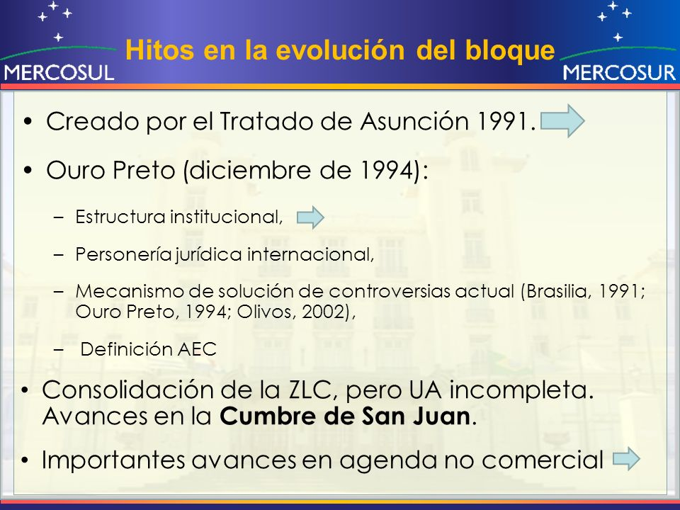 Hitos en la evolución del bloque Creado por el Tratado de Asunción 1991. Ouro Preto (diciembre de 1994): –Estructura institucional, –Personería jurídi