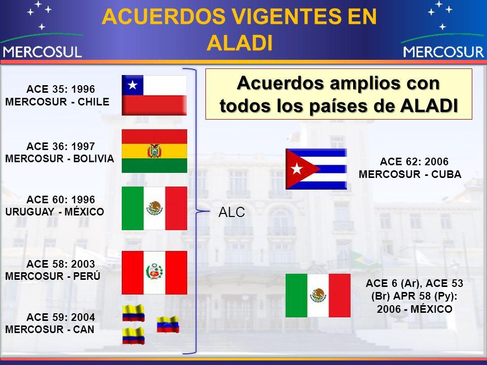NEGOCIACIÓN CON TERCEROS ESTADOS VIGENTES MÉXICO (ACE6): 1993 CHILE (ACE 35): 1996 BOLIVIA (ACE 36): 1997 MÉXICO (ACE54): 2002 MÉXICO: Automotriz: 2003 MÉXICO (ACE60): 2003 PERÚ (ACE 58): 2003 COMUNIDAD ANDINA (ACE 59): 2004 INDIA (APC): 2004 CUBA (ACE): 2006 ISRAEL (ALC): 2007 (Vigente para Brasil, Paraguay y Uruguay) NEGOCIADOS NO VIGENTES SACU (APC): 2008 COREA DEL SUR (MOU): 2009 Egipto (2010) EN NEGOCIACIÓN UE (desde 1995)