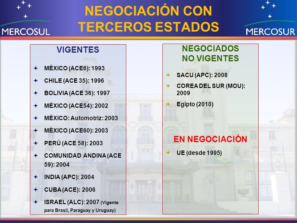 NEGOCIACIÓN CON TERCEROS ESTADOS VIGENTES MÉXICO (ACE6): 1993 CHILE (ACE 35): 1996 BOLIVIA (ACE 36): 1997 MÉXICO (ACE54): 2002 MÉXICO: Automotriz: 200