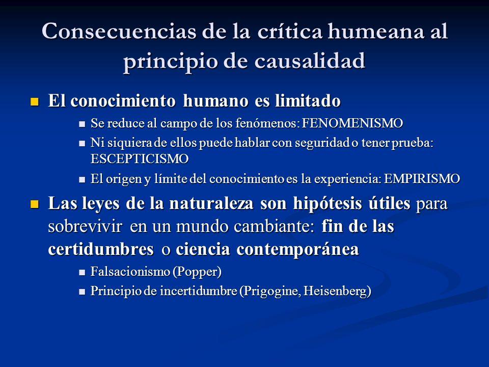 Consecuencias de la crítica humeana al principio de causalidad El conocimiento humano es limitado El conocimiento humano es limitado Se reduce al camp