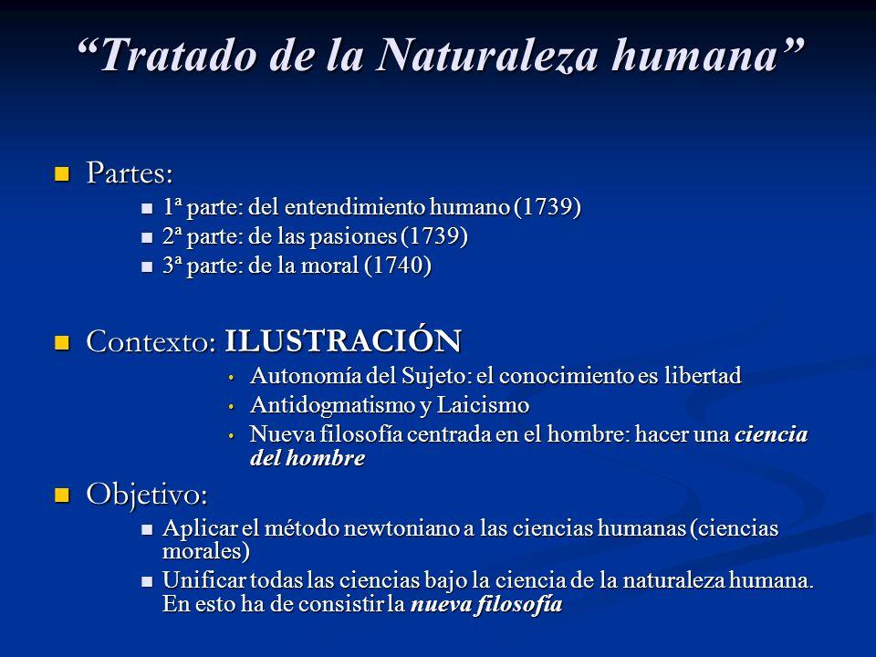 Tratado de la Naturaleza humana Partes: Partes: 1ª parte: del entendimiento humano (1739) 1ª parte: del entendimiento humano (1739) 2ª parte: de las p