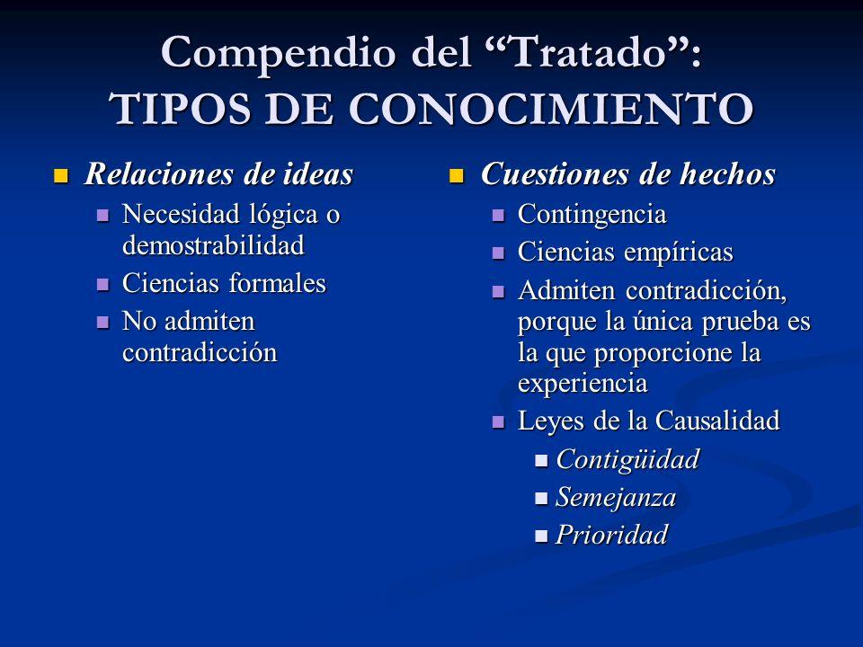Compendio del Tratado: TIPOS DE CONOCIMIENTO Relaciones de ideas Relaciones de ideas Necesidad lógica o demostrabilidad Necesidad lógica o demostrabil
