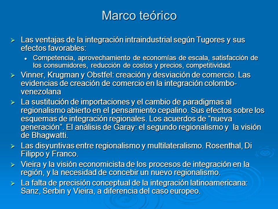 Marco teórico Las ventajas de la integración intraindustrial según Tugores y sus efectos favorables: Las ventajas de la integración intraindustrial se