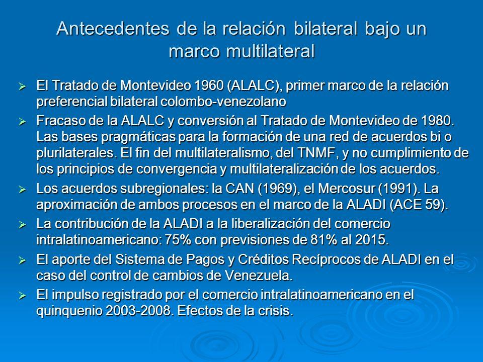 Antecedentes de la relación bilateral bajo un marco multilateral El Tratado de Montevideo 1960 (ALALC), primer marco de la relación preferencial bilateral colombo-venezolano El Tratado de Montevideo 1960 (ALALC), primer marco de la relación preferencial bilateral colombo-venezolano Fracaso de la ALALC y conversión al Tratado de Montevideo de 1980.